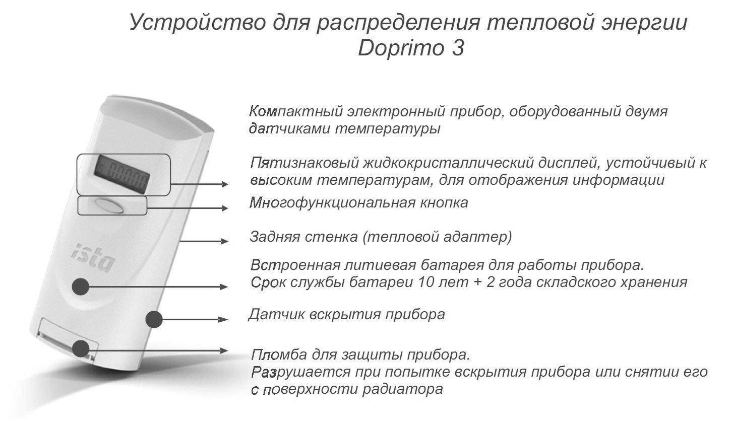 акт образец о несанкционированном вмешательстве в работу квартирного водосчетчика